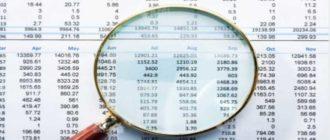 Цели, задачи, этапы финансового аудита